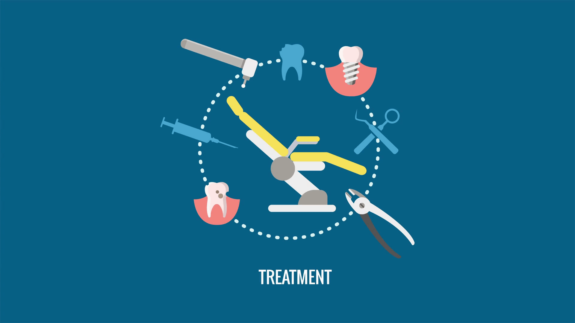 popular dental treatments in Turkey